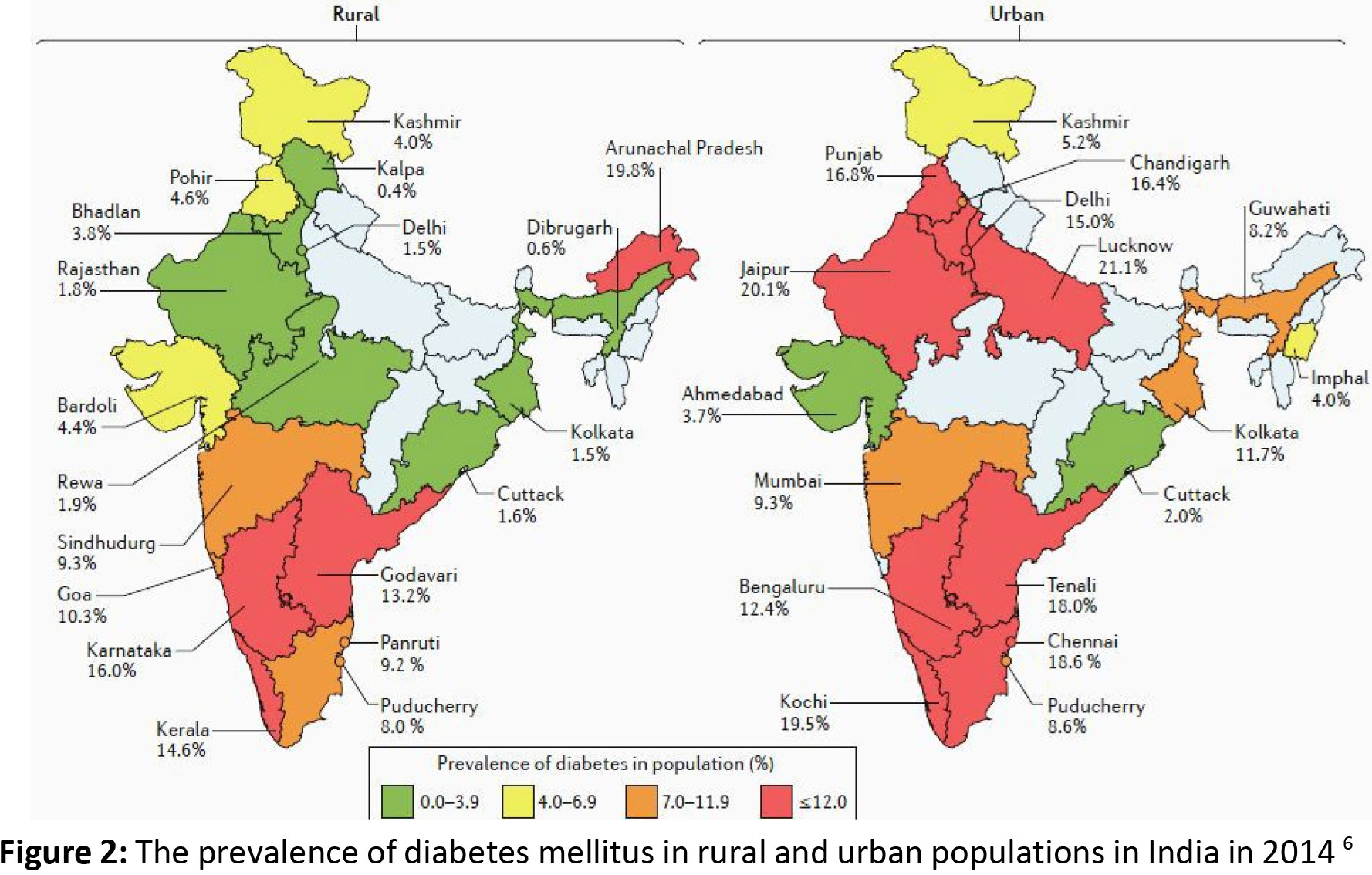 Prevalence of DM in rural and urban populations in India 2014